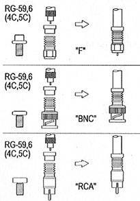 Compression Crimp Diagram