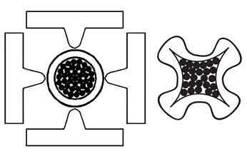 4/ 8 indent crimp diagram